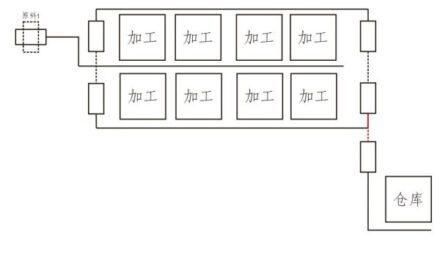 戴森球計劃-通用黑盒產線佈局建議