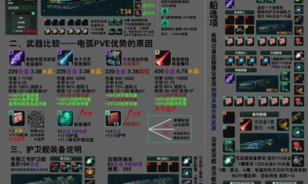 群星-3.0.3版本艦隊搭配指南