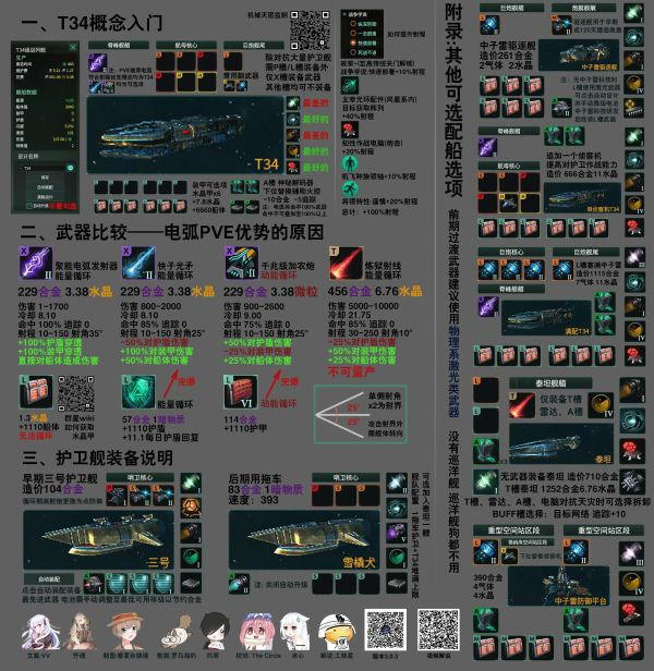 群星-3.0.3版本艦隊搭配指南 5