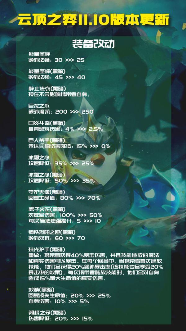 雲頂之弈-S5賽季11.10版強勢陣容 11.10版本更新內容 25