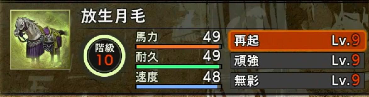 戰國無雙5-最強軍馬入手 3