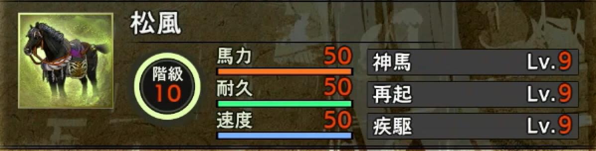 戰國無雙5-最強軍馬入手 1