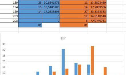魔物獵人崛起-弱小招來數據測試